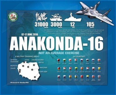 Anakonda16