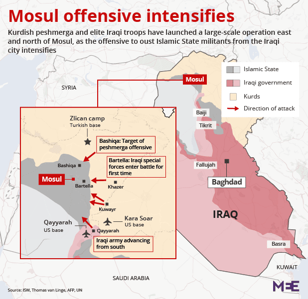 Image map Mosul Offensive OCT21