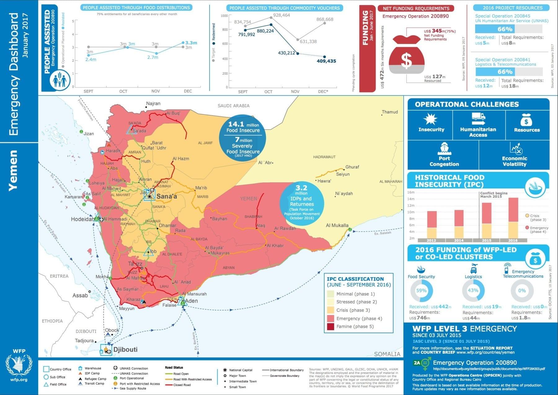 Image Yemen relief web