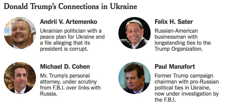 Image NY Times