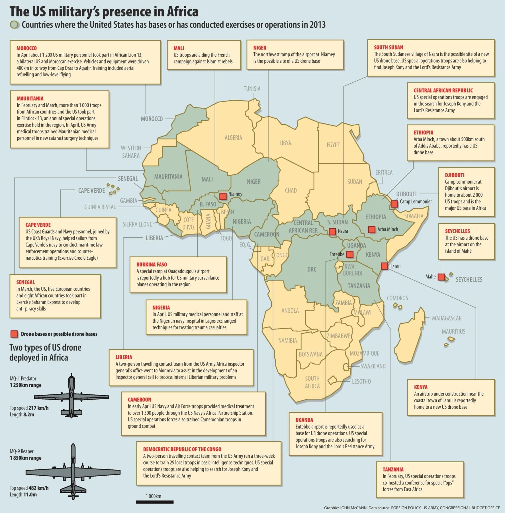 Sahel On Map Of Africa Is The U S Taxpayer Paying For French Neo Colonialism In Africa
