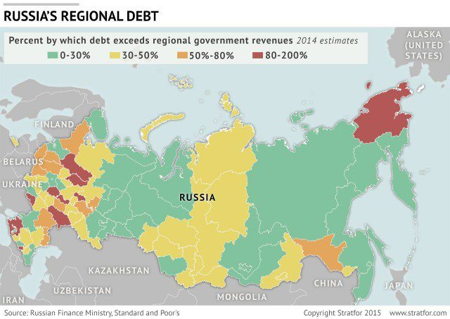 Image graph Russia debt by region