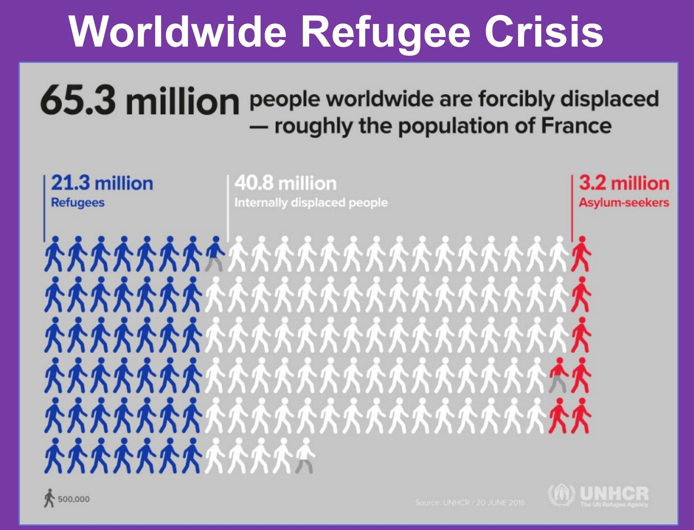 Image Oxfam graphic refugee crisis