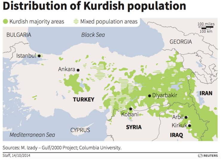 Image Kurdish population graphic