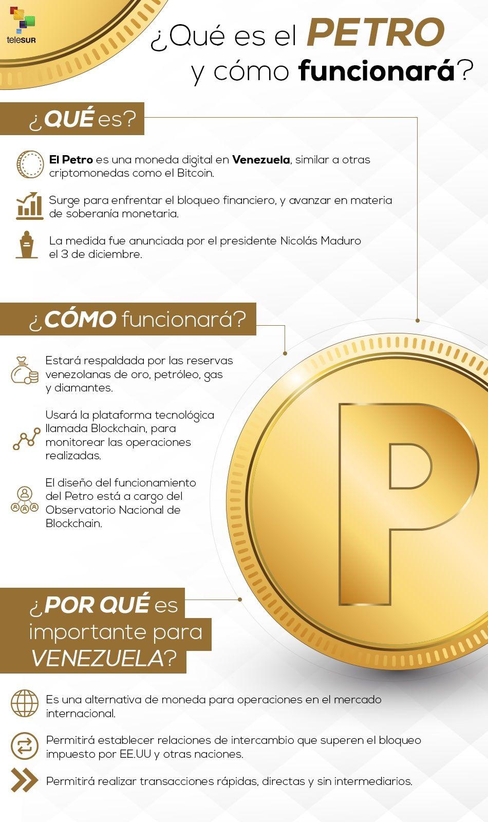 Image Venezuela Petro