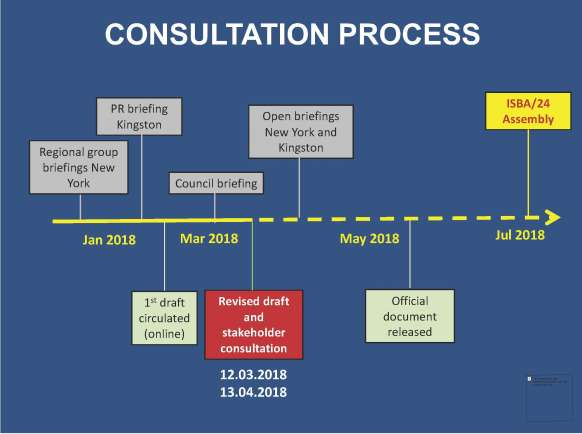 Image ISA Consultation Process 2018