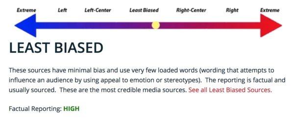 Image Media Bias Fact Check Lima Charlie News