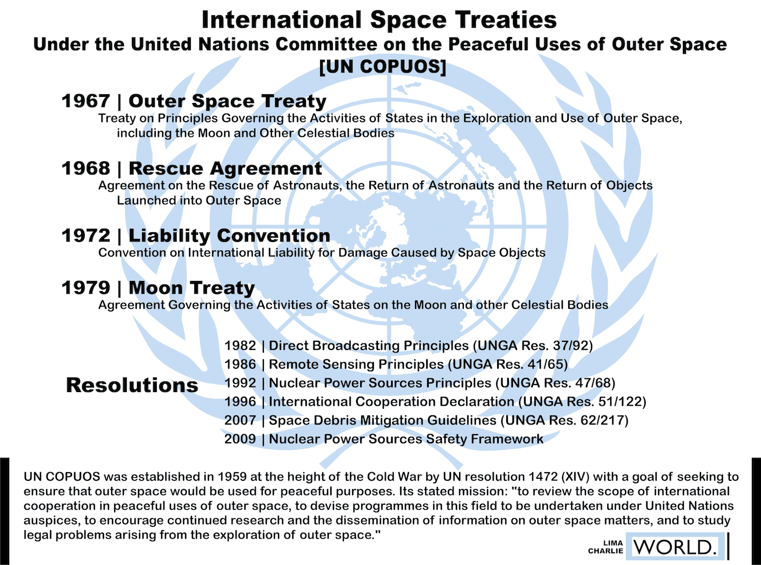 Image graphic UN Space Treaties COPUOS