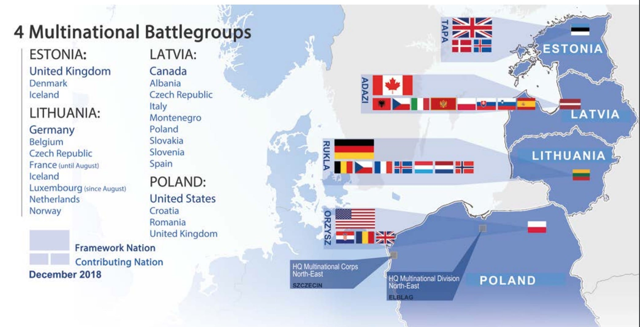 Image Graphic from NATO 2018 Annual Report